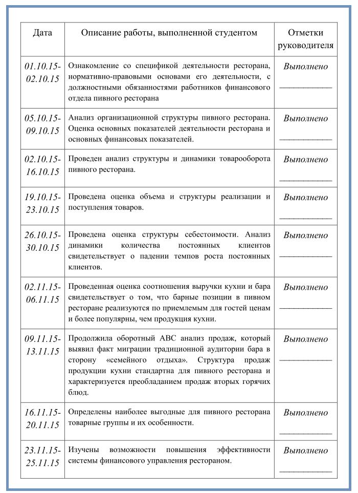 Дневник и отчет по производственной практике бухгалтера курсы бухгалтеров в макеевке