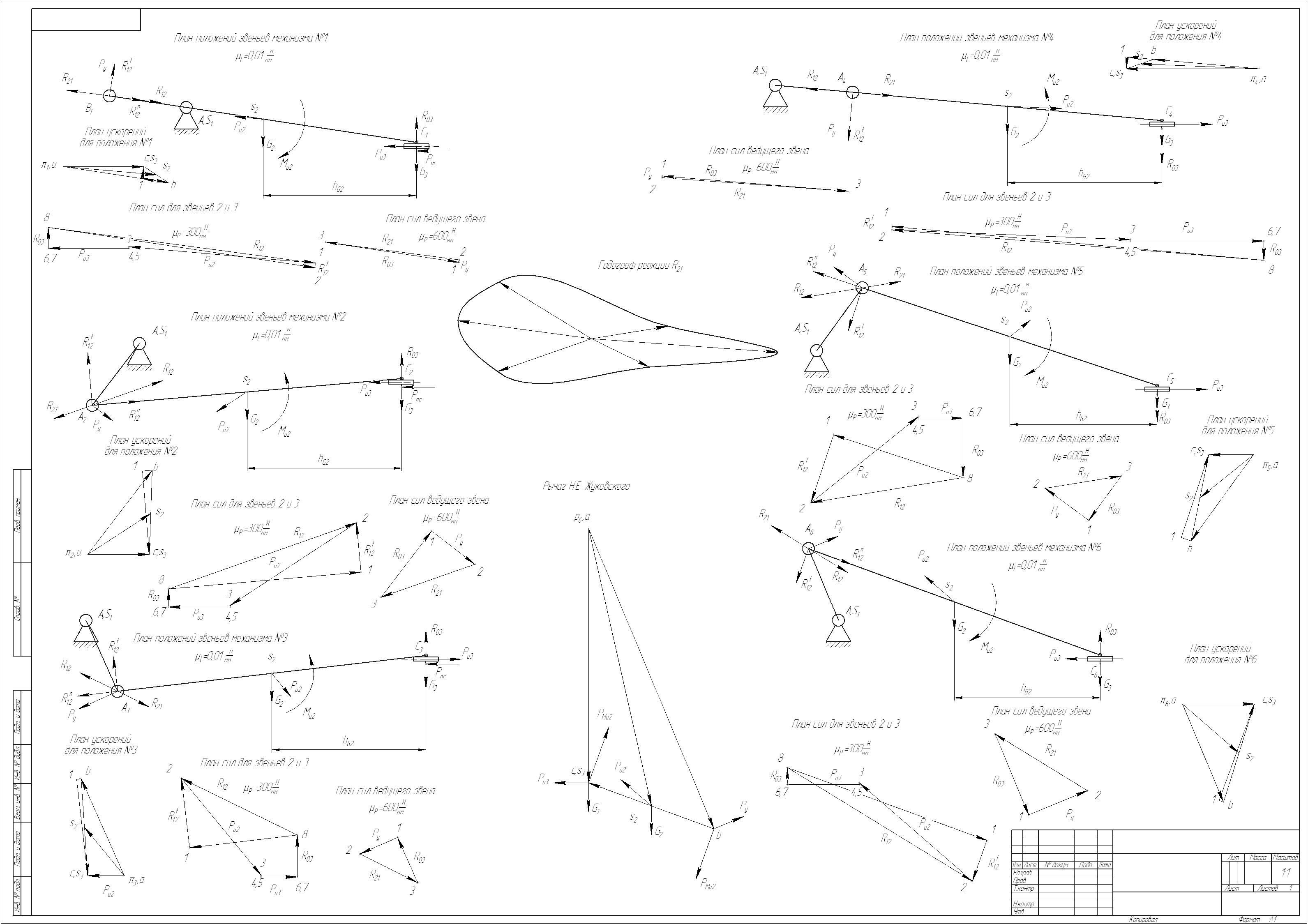 Теория машин и механизмов курсовая работа Чертеж лист 3