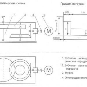 Схема привода 1116