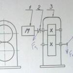 Курсовая работа детали машин 1493 Расчет редуктора