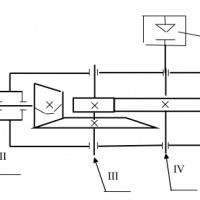 Схема двухступенчатого редуктора