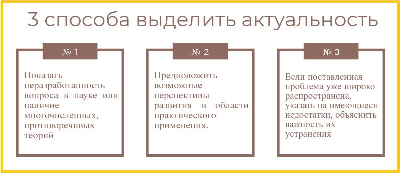 Как писать введение в реферате актуальность цель и задачи Как выделить актуальность темы в реферате