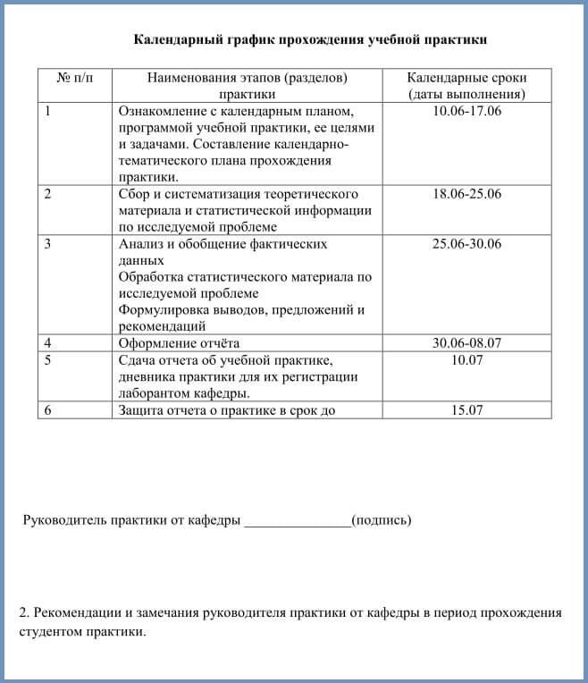 Образец отчета по практике студента примеры и пояснения Календарный план отчета по практике пример